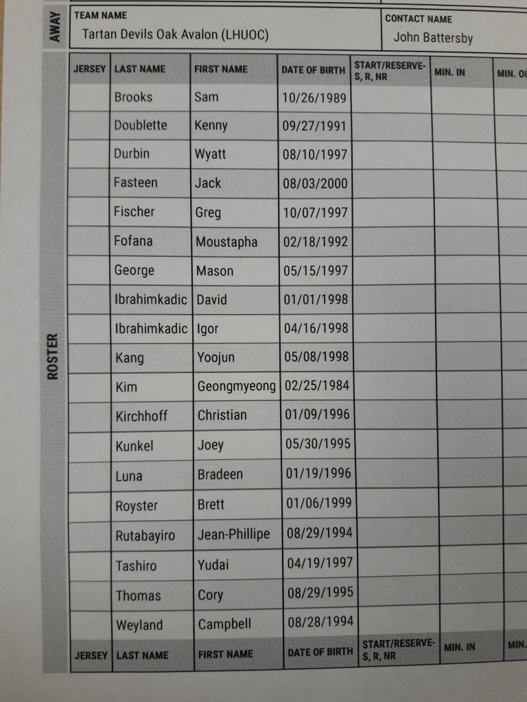 ROVERS ROSTER